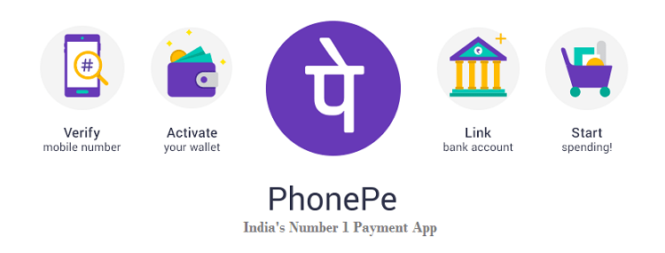 Phonepe App for PC